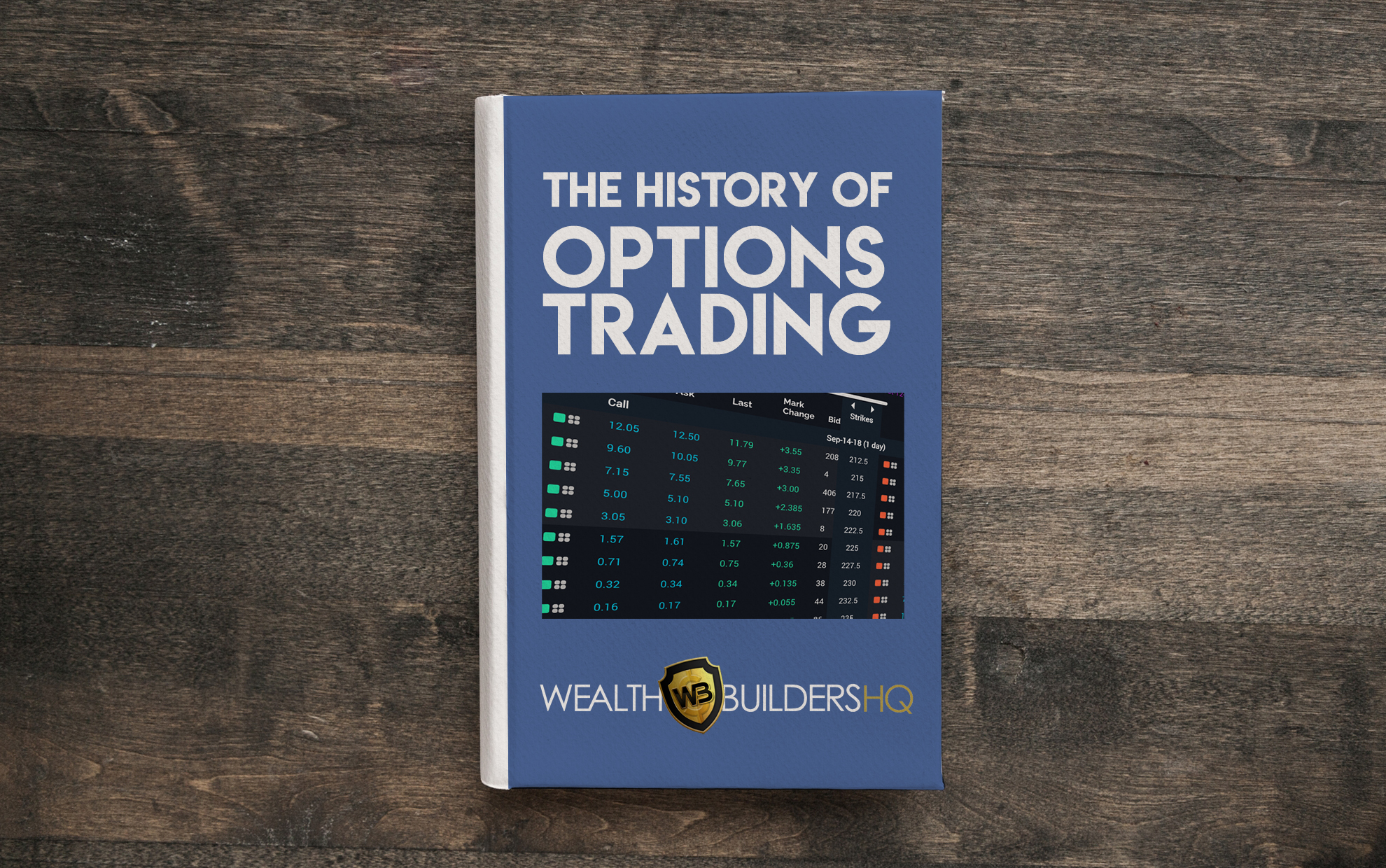 The History of Options Trading
