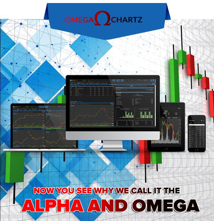 Omega Chartz Banner Advertising