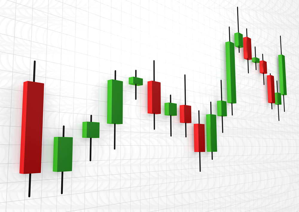Stock Trading Candlestick graph